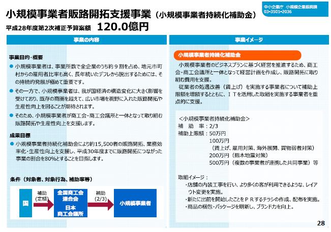 小規模事業者持続化補助金平成28年.png